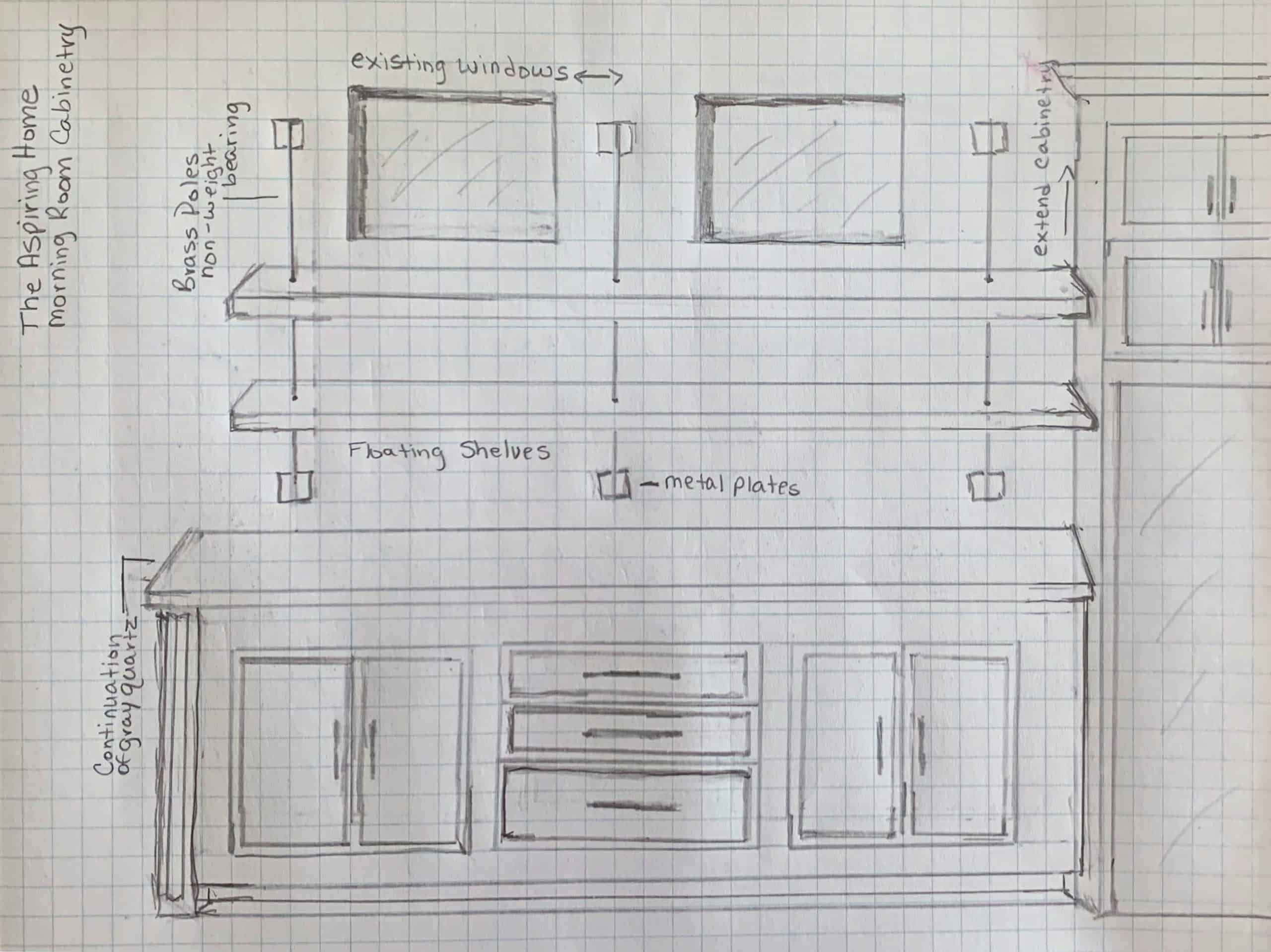 cabinet additions & details
